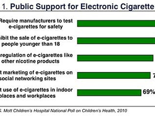 "Diacetyl – Concern Now for What Kids May Buy… Fake Cigarrettes""!"
