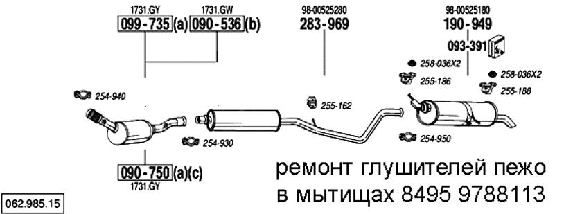 ремонт глушителя пежо 307