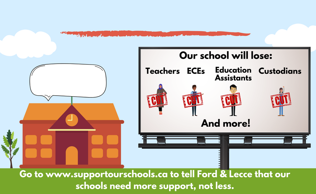 Template School Funding Loss