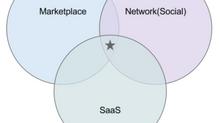 CoinDash - Market Network Vision