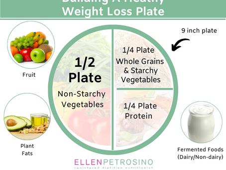 Losing Weight with the Plate Method