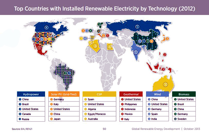 renewable-NREL-country-2