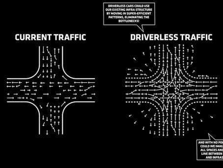 Transport in Urban Systems
