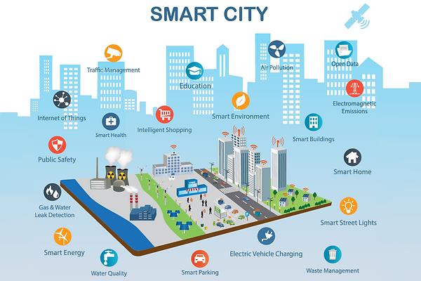 smart-cities-infrastructure-iot-wide.png