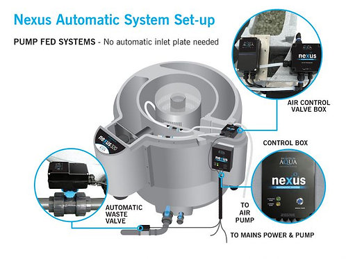 NEXUS AUTOMATIC SYSTEM for PUMP FED SET UP