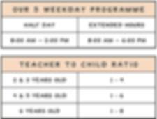 LUF-Programme-Table.jpg