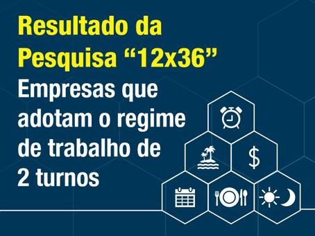 Resultado da Pesquisa 12x36 - Empresas que adotam o Regime de Trabalho de 2 turnos