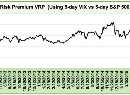 Volatility ETF Trading Strategies  -  Part 2:  VRP Volatility Risk Premium