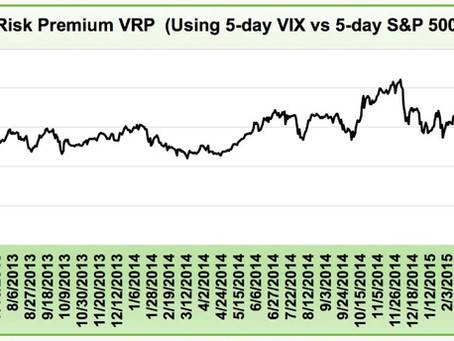 Volatility ETF Trading Strategies  -  Part 2:  VRP Volatility Risk Premium