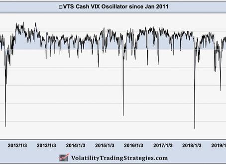 VTS Cash VIX Oscillator