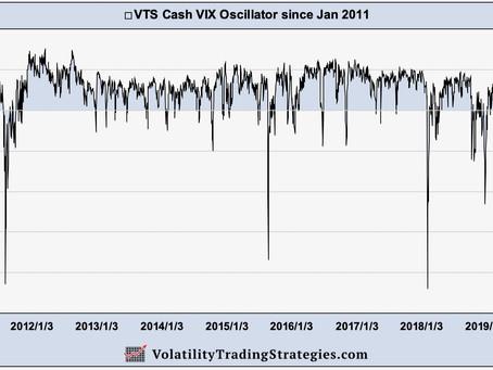 Article #580)  Volatility Metric:  VTS Cash VIX Oscillator
