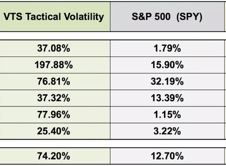 Why our ETF volatility strategy can work in all environments