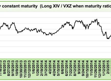 Volatility ETF Trading Strategies  -  Part 4:  VIX 30-day constant maturity