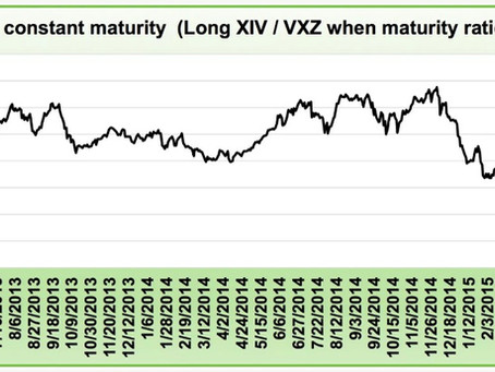 Volatility ETF Trading Strategies  -  Part 4:  VIX 30-day constant maturity