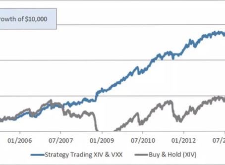 The dangers of backtesting ETF volatility trading strategies