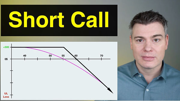 VTS Options  -  Short Call thumbnail 1.j
