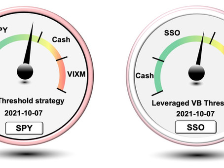 Article #627)  Best Asset Class for Low Volatility?  Why it's NOT Stocks