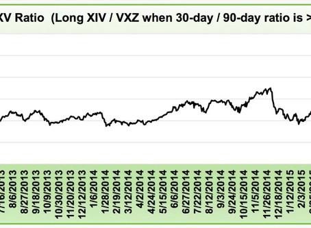 Volatility ETF Trading Strategies  -  Part 5:  VIX : VXV