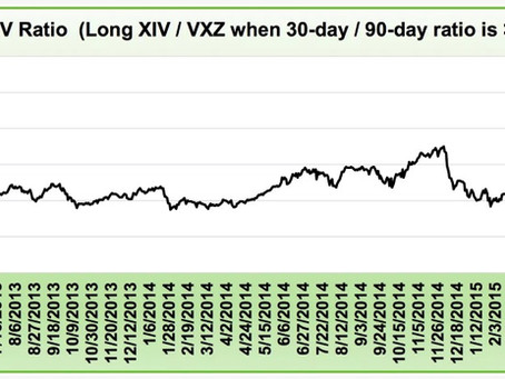 Volatility ETF Trading Strategies  -  Part 5:  VIX : VXV