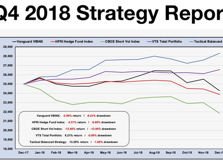 Q4 2018 & Full Year Strategy Report