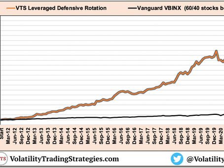 Article #617)  Why move from Stocks to Bonds in Low Volatility?  -  Defensive Rotation VGLT vs QQQ