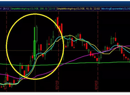 When will XIV trading strategies fail?