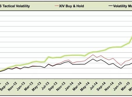 Are volatility ETF strategies broken?