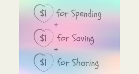 #SpendSaveShare with CoCoDot Affection #Kidpreneurs ~ An Early Start on #FinancialLiteracy