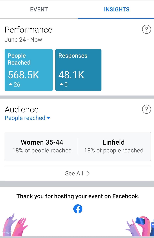Screenshot of Facebook Insights