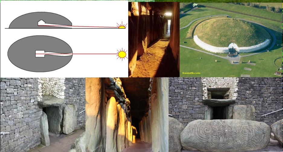 Esquema da Câmara e da entrada do raio solar