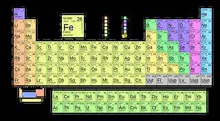 Tabela Periódica.png