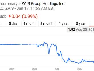 Market Musings - January 17, 2018