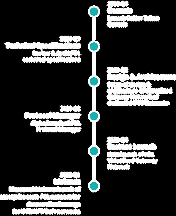 백서 수정 로드맵-02.png