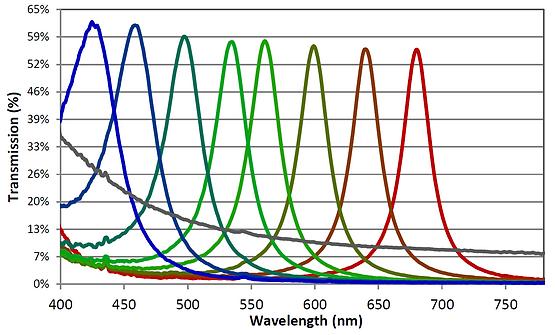 CMS-C Multispectral filter 1.PNG