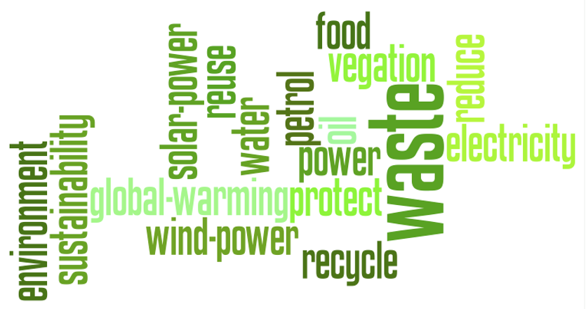 environment-word-cloud.png