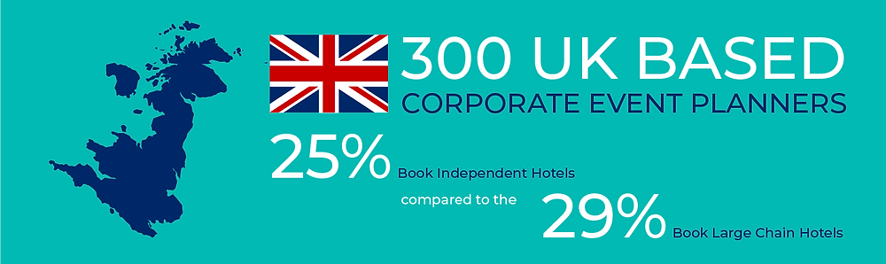 UK Corporate event planners survey - Amistad Partners