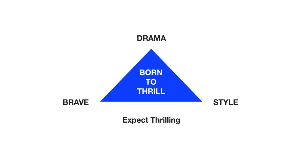 CFC triangle.jpg