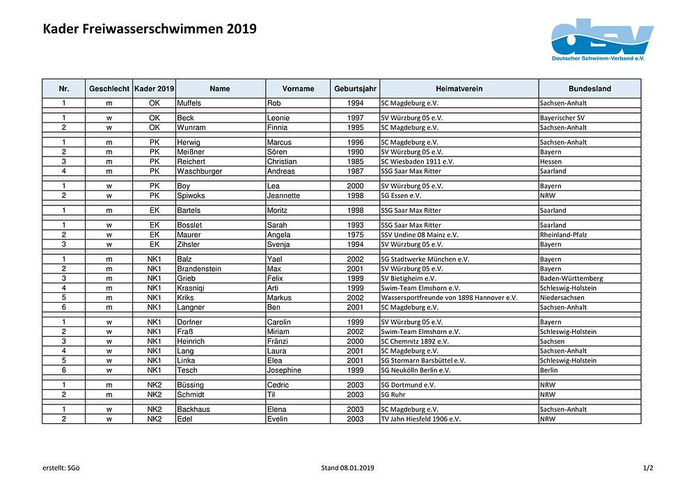 Deutscher Freiwasser Kader 2019 DSV