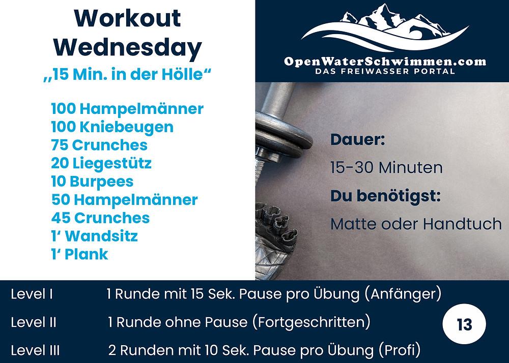 Das Athletik Training für Triathleten und SchwimmerInnen