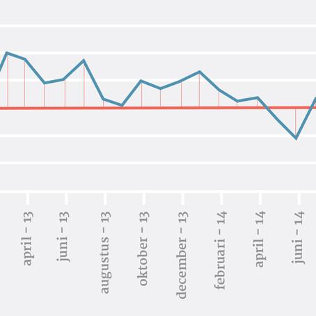 Persbericht - Universiteit van Tilburg en HeadFirst introduceren index voor zzp-markt