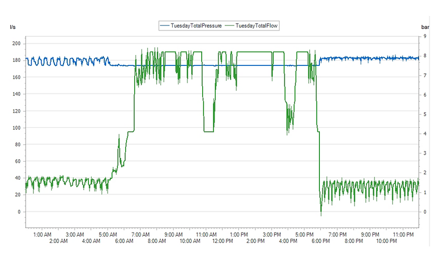 P Logger Graph.PNG