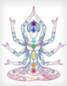 Body Chakra