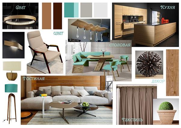 коллаж интерьера стиль расстановка мебели