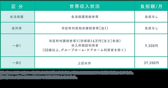 futangaku_table_02.png