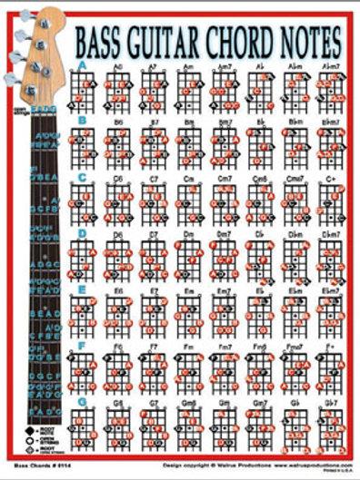 Bass Chord Chart