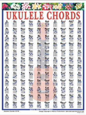 UKE Chord Chart