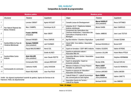 Composition du Comité de programmation
