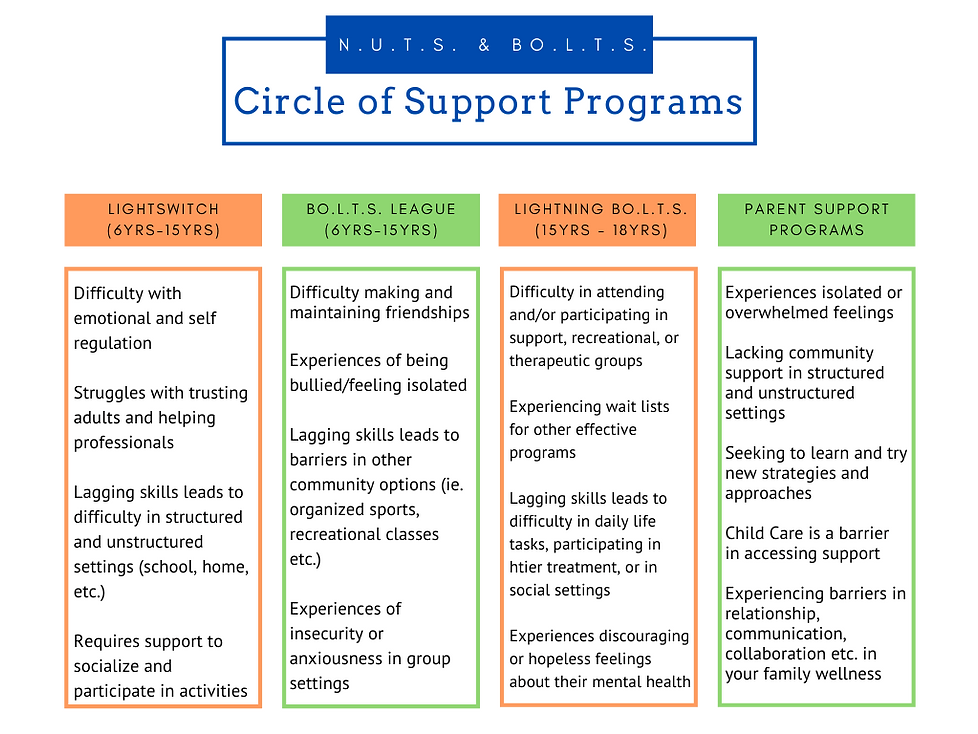 Group Programs profile fit.png