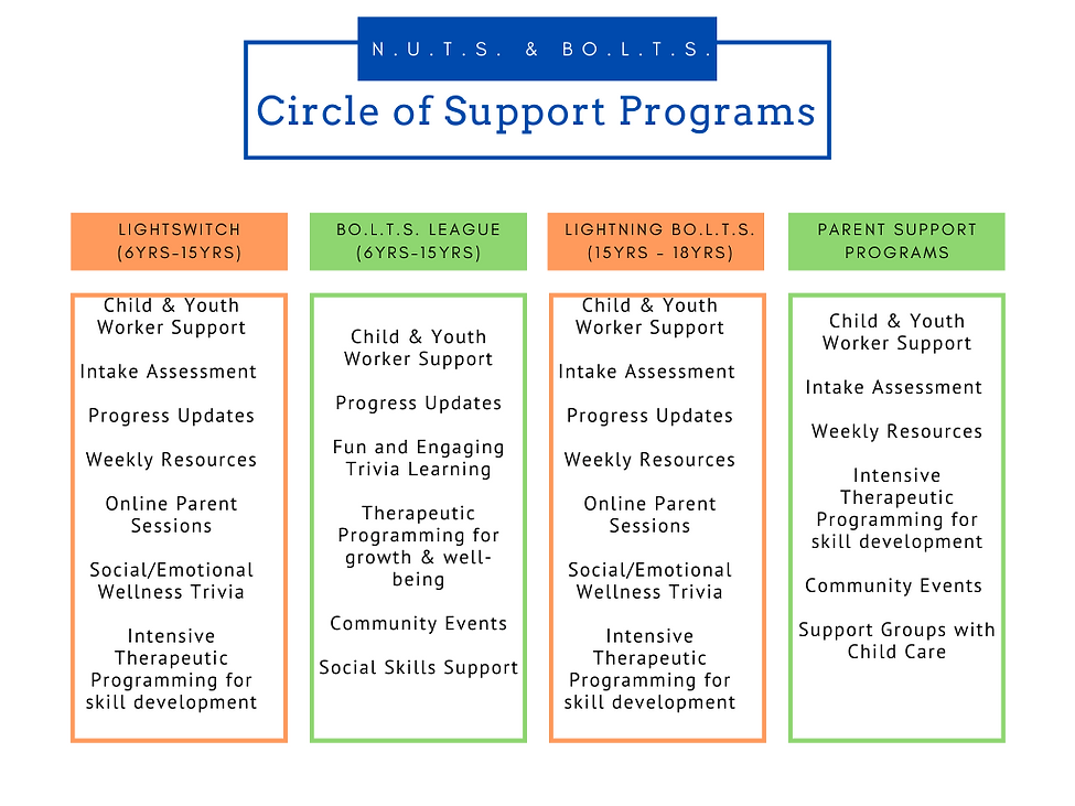 Group Programs - What's Included.png