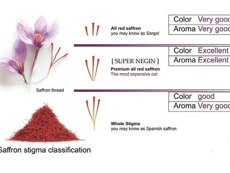 Knowing your Persian Saffron